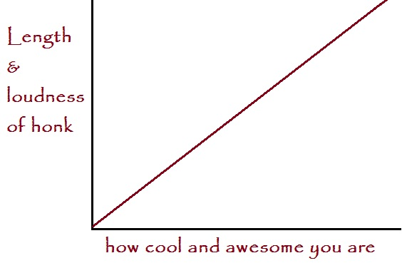 cool graph